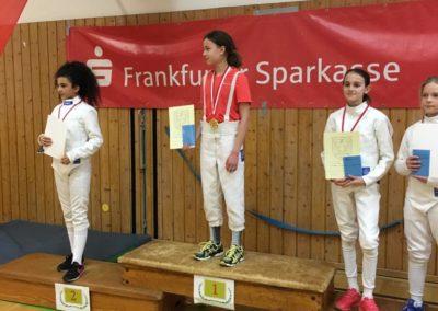 Siegerehrung - Iman auf dem 2. Platz